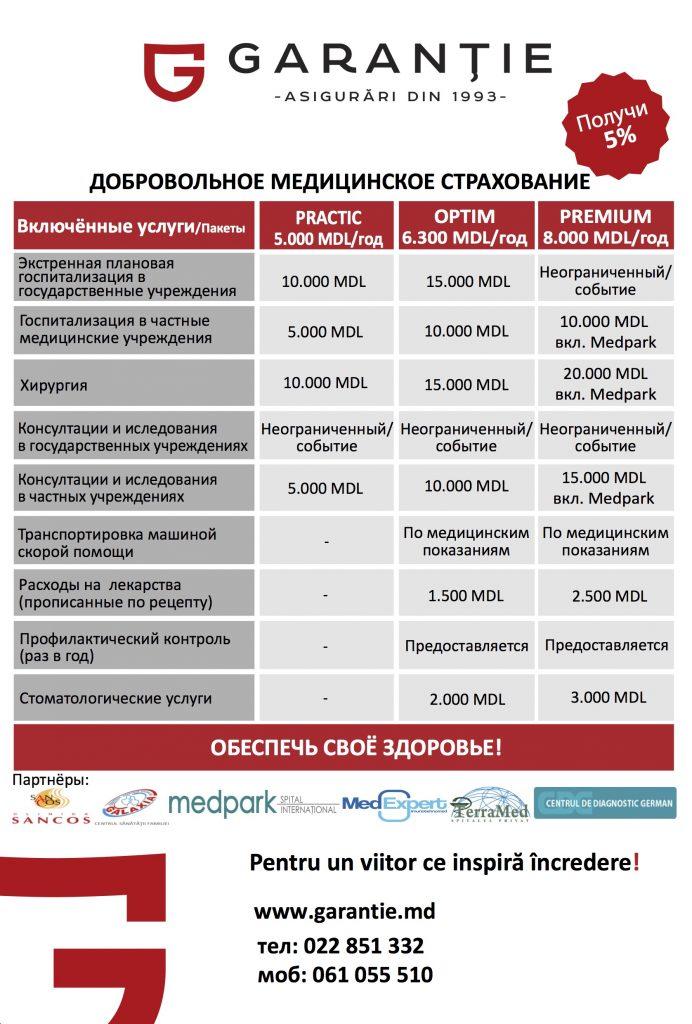 Asigurarea Facultativa final ru
